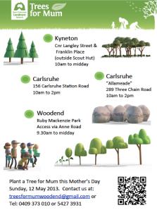 Trees for Mum 2013 sites